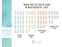 WWA RSWW childcare chart